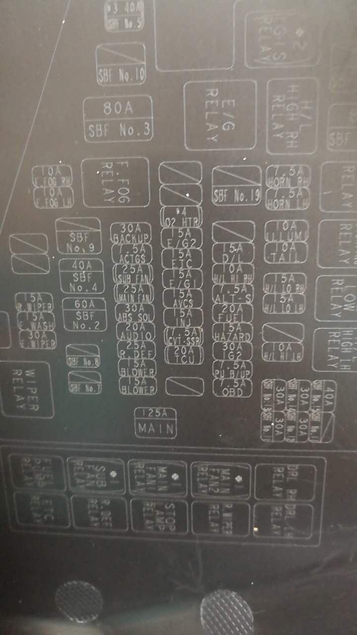 hight resolution of fuse box for subaru outback wiring diagram centre2015 subaru outback fuse box diagram subaru outback subaru2015