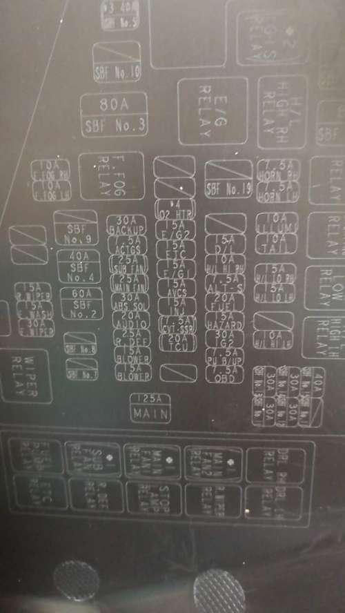 small resolution of fuse box for subaru outback wiring diagram centre2015 subaru outback fuse box diagram subaru outback subaru2015