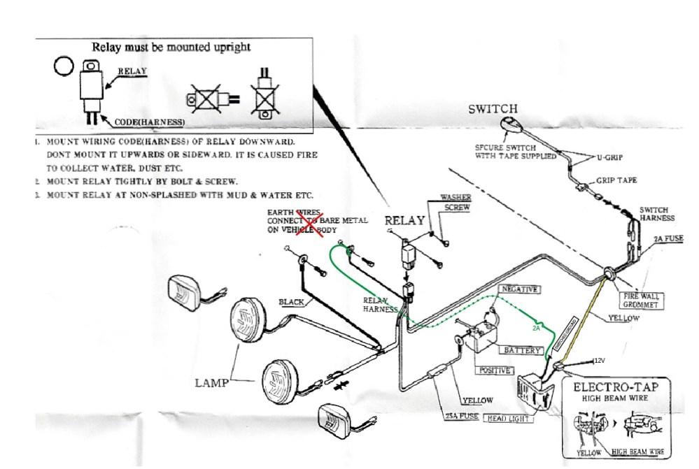 medium resolution of ipf wiring diagram wiring diagram split ipf wiring diagram ipf wiring diagram