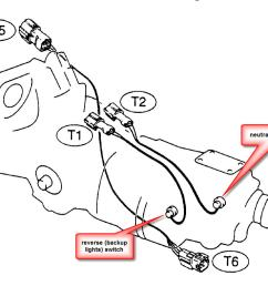 subaru sti 2009 reverse switch wiring diagram 45 wiring electrical diagram 2003 subaru baja 2006 subaru baja radio wiring diagram [ 1028 x 788 Pixel ]