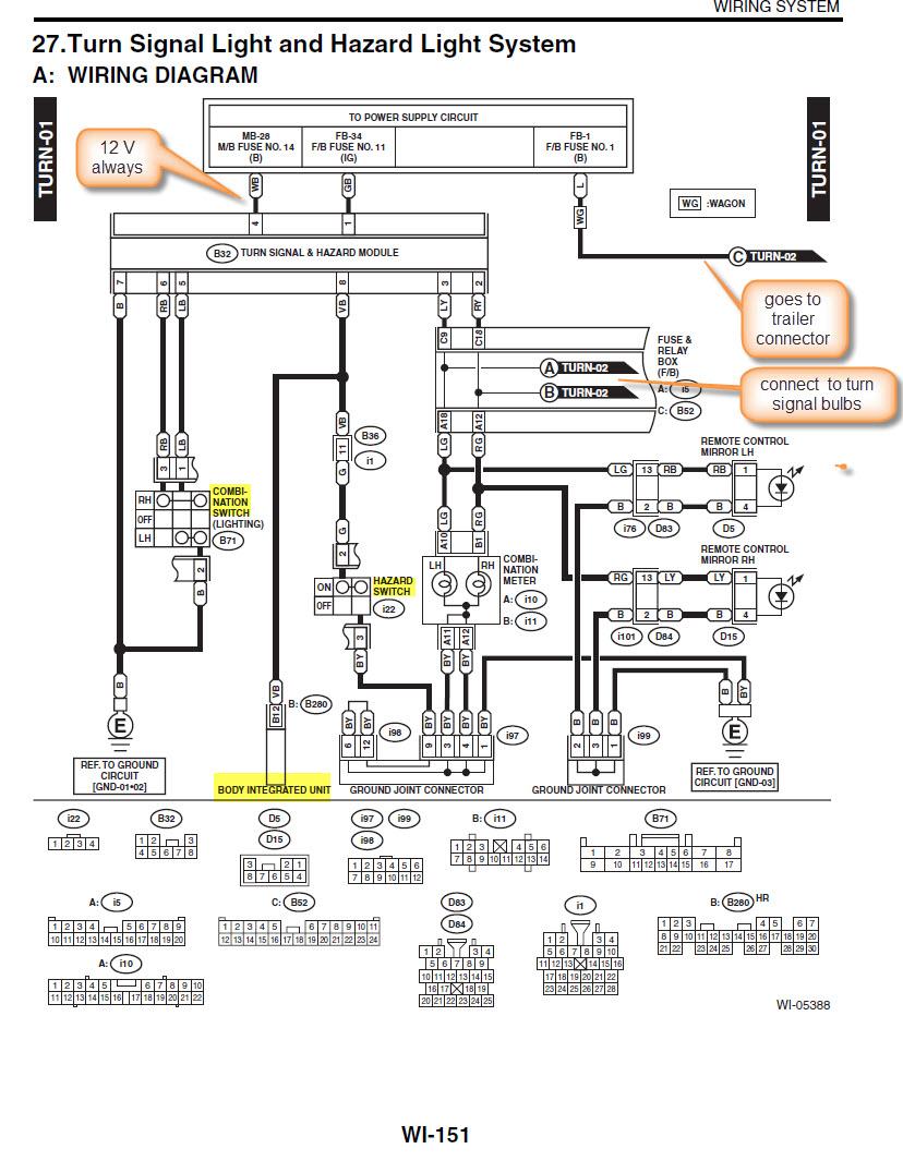 1996 subaru legacy headlight wiring diagram