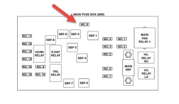 2007 ridgeline wiring diagram fuses