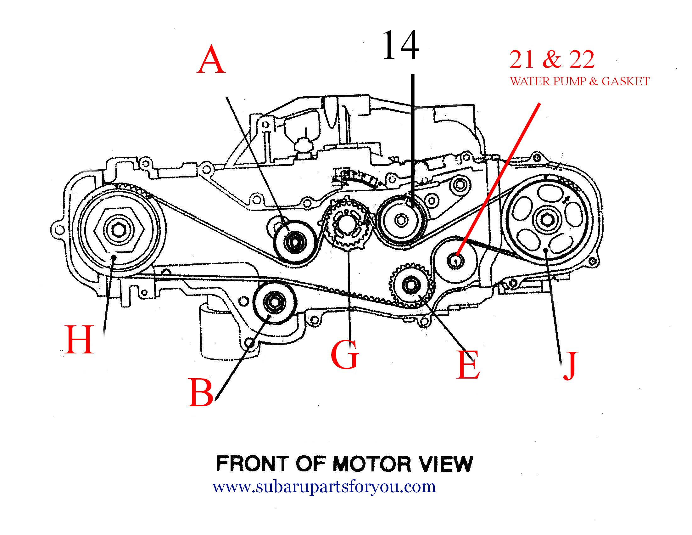 Subaru Ej Wiring Diagram Outback. Subaru. Auto Wiring Diagram