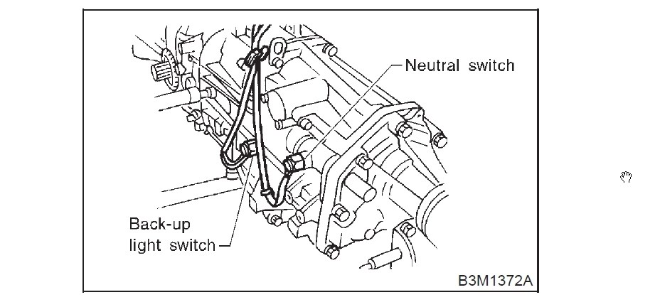 Toyota Camry Reverse Light Switch Location, Toyota, Free