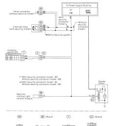 2003 subaru legacy fuse box diagram expert schematics diagram 1995 subaru station wagon 1995 subaru legacy [ 873 x 1154 Pixel ]