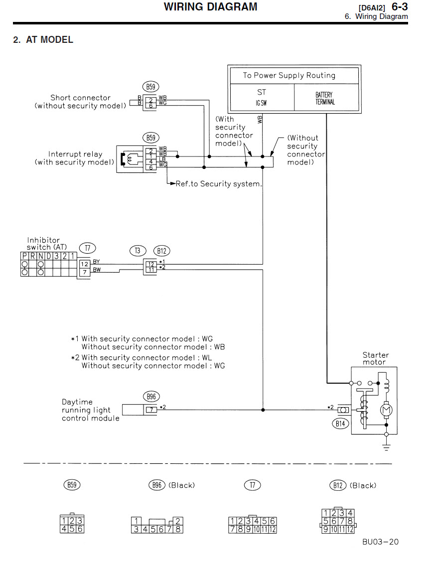 hight resolution of 2003 subaru legacy fuse box diagram expert schematics diagram 1995 subaru station wagon 1995 subaru legacy