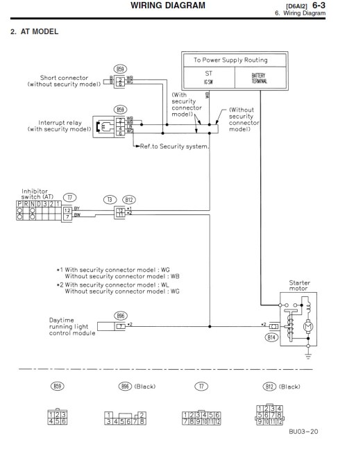 small resolution of 2003 subaru legacy fuse box diagram expert schematics diagram 1995 subaru station wagon 1995 subaru legacy