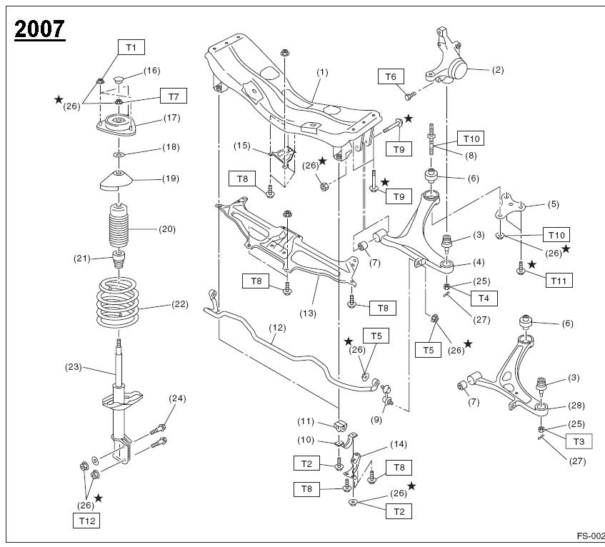 2009 Subaru Forester Fuse Box Diagram : 37 Wiring Diagram