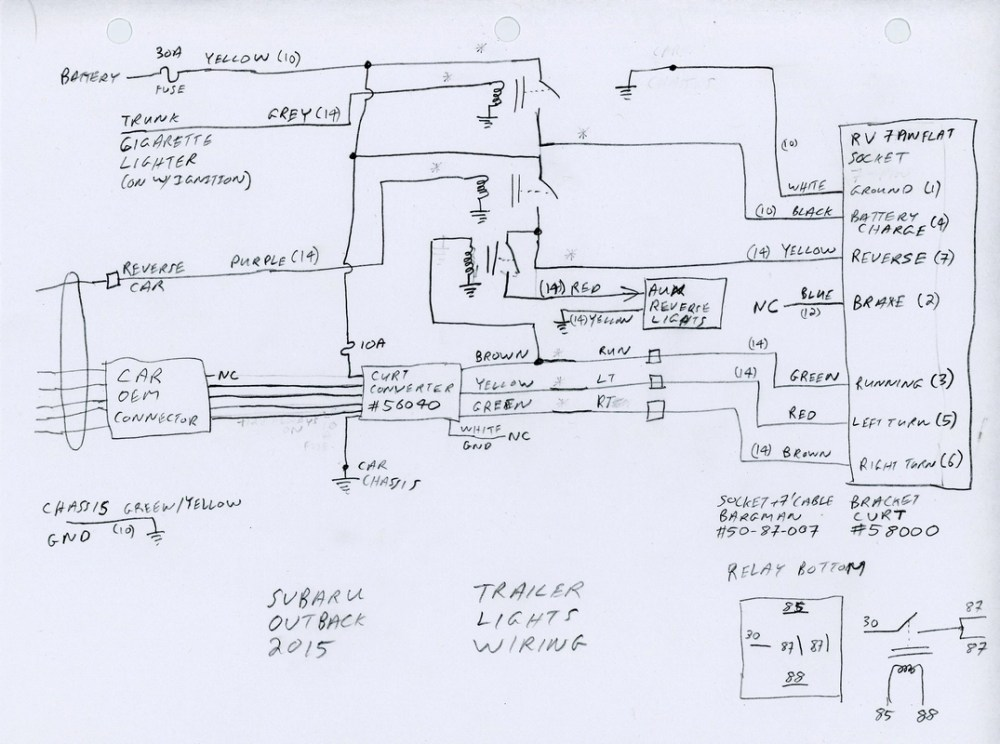 medium resolution of subaru outback trailer wiring diagram