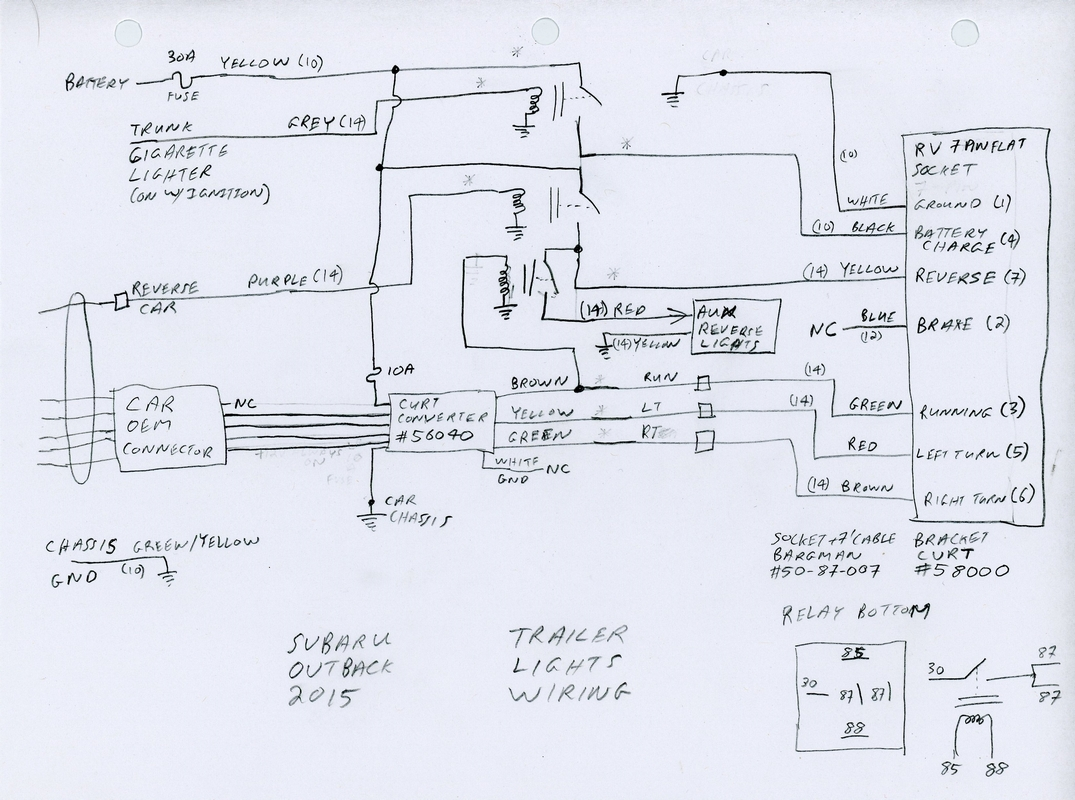 hight resolution of subaru outback trailer wiring diagram