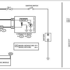 Airbag Wiring Diagram Audi A4 2004 Dodge Neon Sxt Stereo 19 13 Kenmo Lp De Uvx Schullieder U2022 Rh 2003 B7