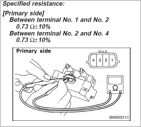 1998 honda accord ignition wiring diagram volvo penta distributor coil pack testing - subaru outback forums