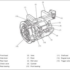 2002 Subaru Wrx Engine Diagram Ez Go Charger Wiring Swap A/c Compressor Clutch/pulley/bearing? - Outback Forums