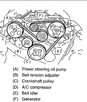 H6 Serpentine BeltPulleyTensioner Replacement  Page 3  Subaru Outback  Subaru Outback Forums