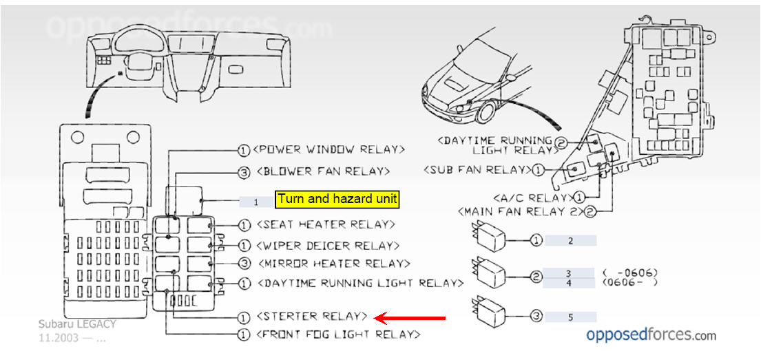 subaru impreza engine wiring diagram east coast swing steps need some help seriously - page 3 outback forums