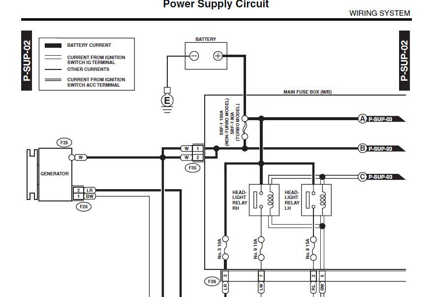 related with subaru outback ecm wiring sheet