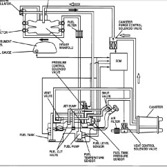 How To Wire A Garage Diagram Porsche 914 Starter Wiring Fuel Tank Vent Valve Operation On 99 - Subaru Outback Forums