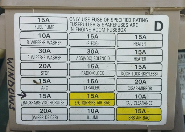 subaru forester fuse box wiring library