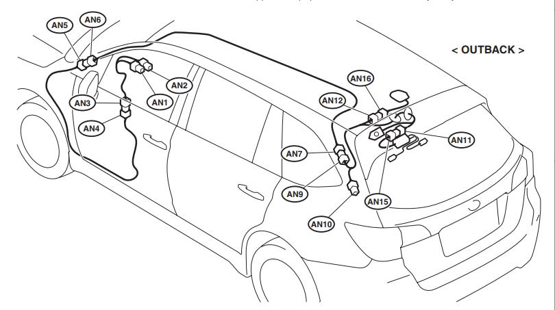 DAB antenna location/schematic for European Subaru Outback