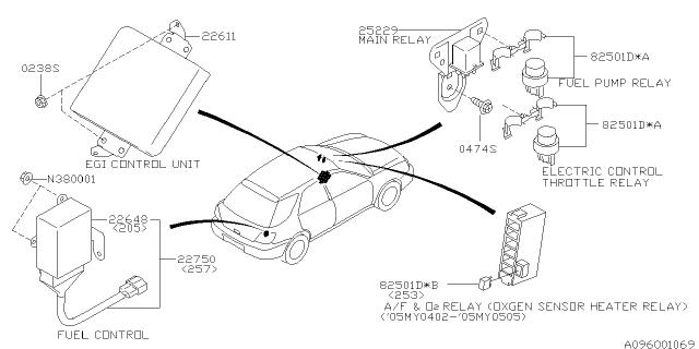 2002 Wrx Fuel Pump Wiring Diagram