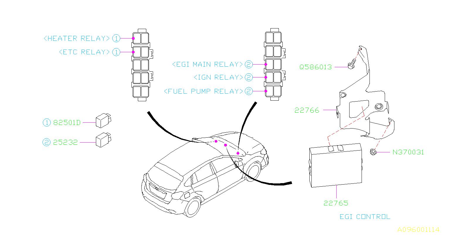Subaru Impreza Unit Egi Control