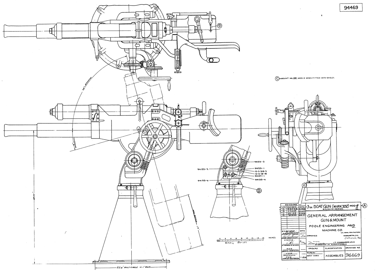 hight resolution of deck gun 3 23 caliber poole gun large images the subchaser murray mower deck diagram large deck diagram