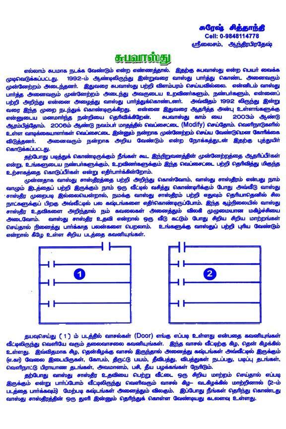 Tamil Vastu