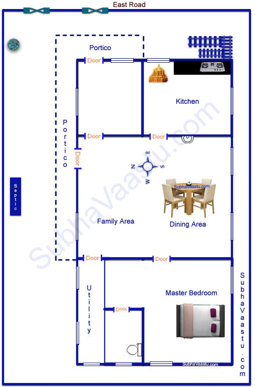 Bedroom vastu for east facing house Master bedroom in north east vastu