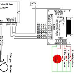 Cnc Router Wiring Diagram Honda Pressure Washer Carburetor Our Table