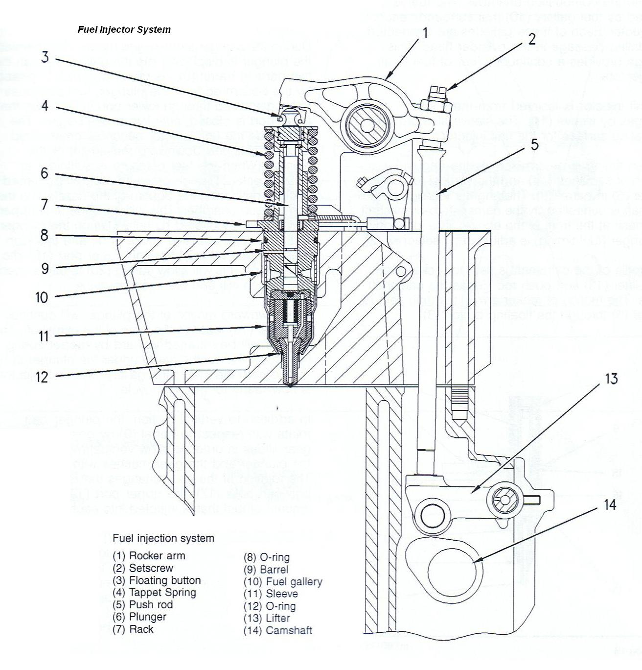 Cat Engine Diagram