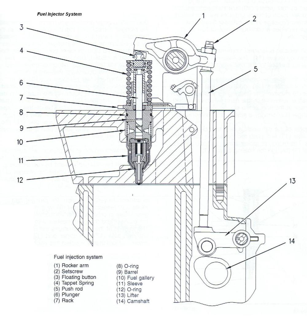 medium resolution of cat 3116 engine diagram wiring diagram compilation caterpillar 3116 marine engine wiring diagram 3116 caterpillar engine diagram