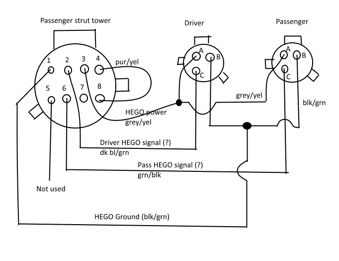 1989 Mustang Wiring Harness Diagram : 35 Wiring Diagram