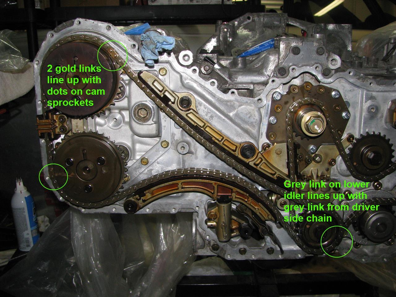 Belt Diagram Subaru 2 2 Timing Belt Diagram Subaru Tribeca 2001 2009