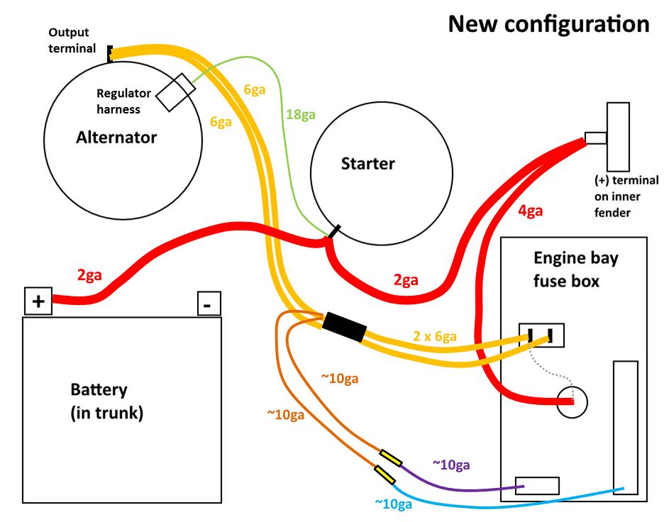 on the xterra alternator wiring diagram