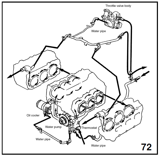 2 5 Subaru Engine Diagram. Subaru. Wiring Diagram Images
