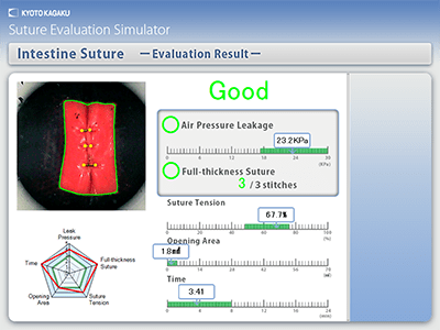 Fig. 2. Evaluation of suturing skills in laparoscopic surgery using an intestinal anastomosis model. Five criteria were used to evaluate participants' suturing skills. Statistical analyses of the performance of expert surgeons were conducted to determine minimum and maximum values of an acceptable performance range for each criterion (represented by green bars)