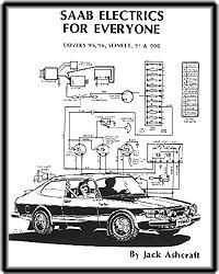 Saab 99 Wiring Diagram, Saab, Get Free Image About Wiring