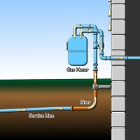 Natural Gas Risers -Often Overlooked as a Potential Fire ...