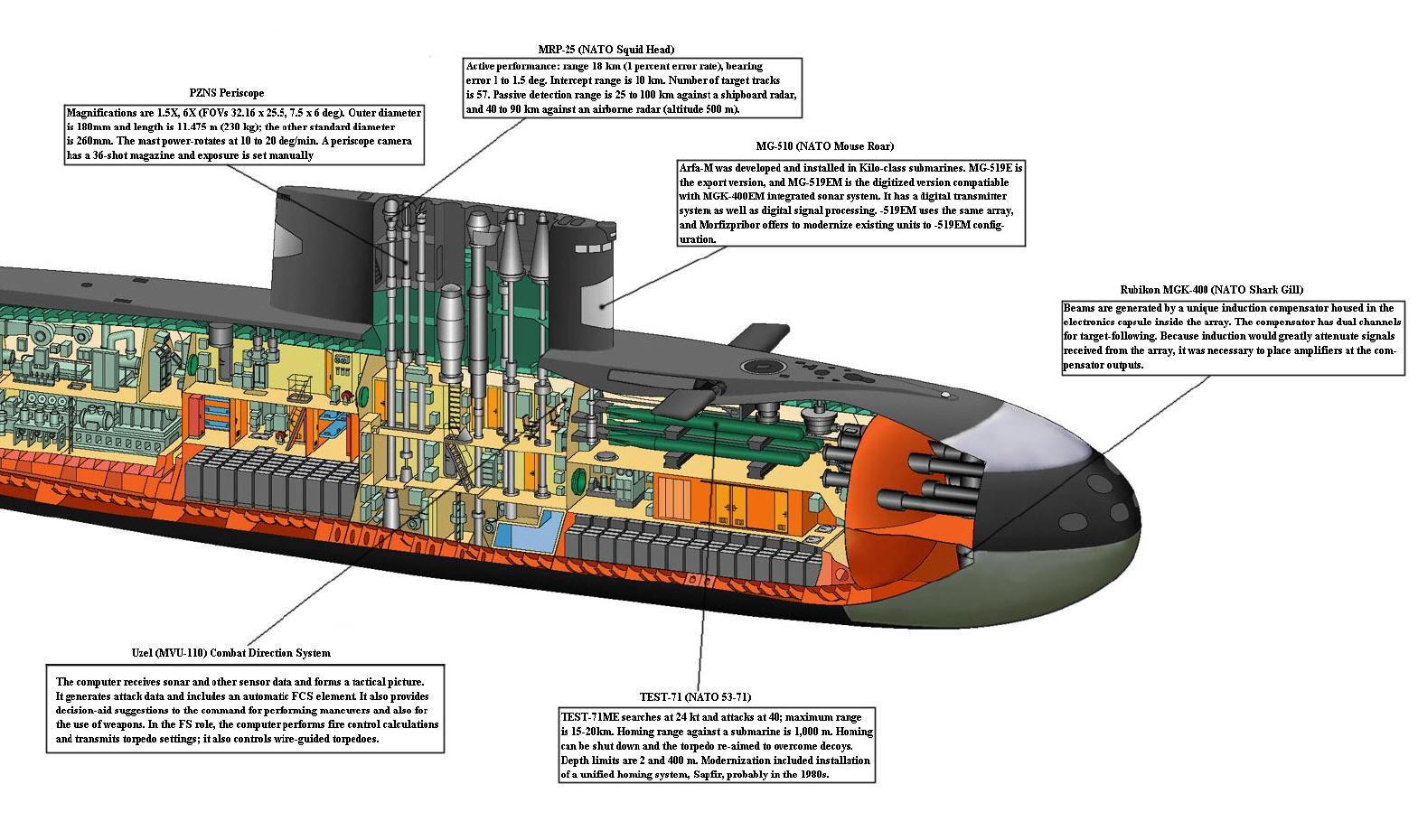 ohio class submarine diagram ready remote wiring nuclear schematics get free image