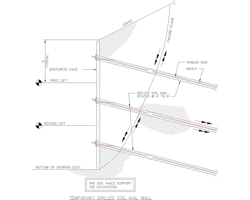 hight resolution of nails construction diagram data diagram schematic nails construction diagram