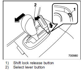 Shift lock function :: Automatic transmission :: Starting