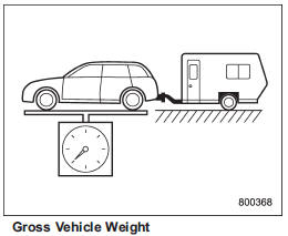 Maximum load limits :: Trailer towing :: Driving tips