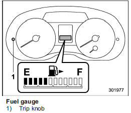 Fuel gauge :: Meters and gauges :: Instruments and