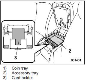 Center console :: Storage compartment :: Interior
