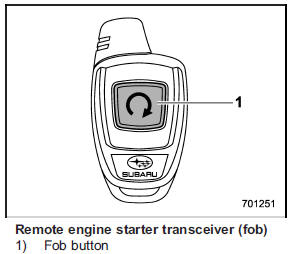 "Models without ""keyless access with push-button start"