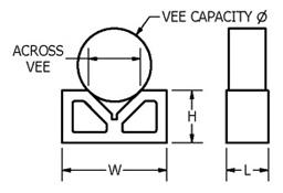 CAST IRON V-BLOCKS by Suburban Tool, Inc.
