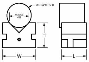 PRECISION STEEL V-BLOCKS by Suburban Tool, Inc.