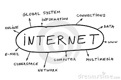 What Is Internet Marketing Today?
