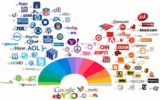 """Comment les marques utilisent-elles les couleurs pour la """"manipulation"""" de leurs clients ?"""