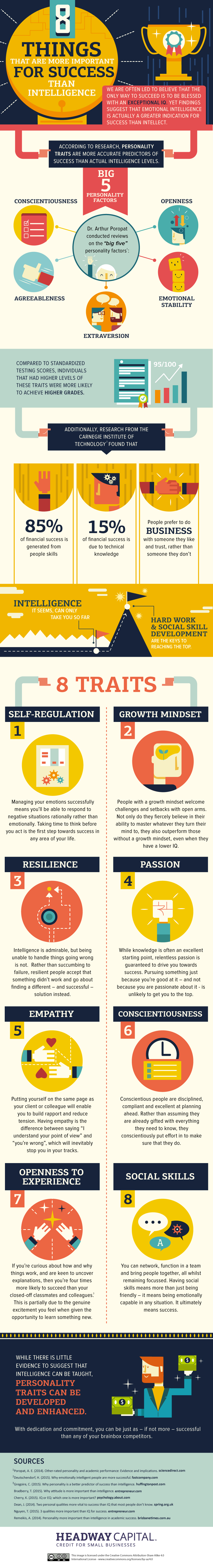 8 Things That are More Important for Success Than Intelligence